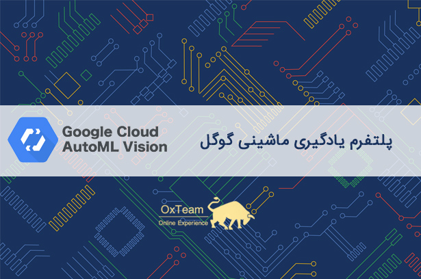 Google AutoML Cloud